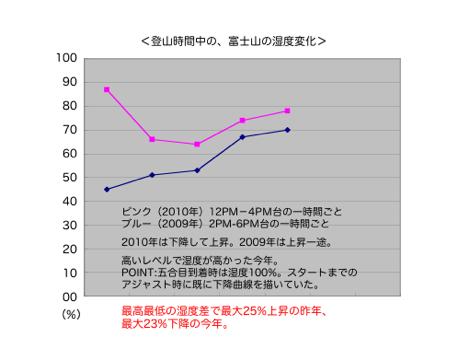 fdata2.jpg