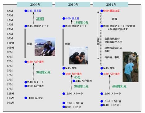 fujidata2.jpg